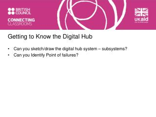 Getting to Know the Digital Hub