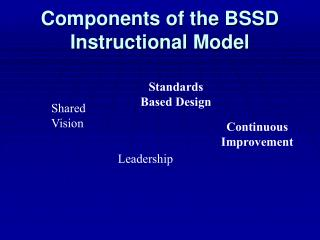 Components of the BSSD Instructional Model