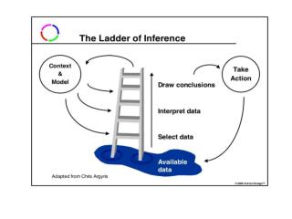 The Ladder of Inference: An Introduction