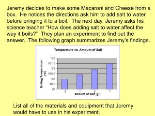 List all of the materials and equipment that Jeremy would have to use in his experiment.