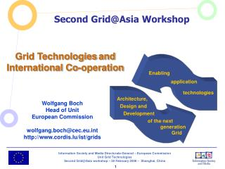 Grid Technologies and International Co-operation