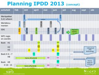 Planning IPDD 2013  (concept)
