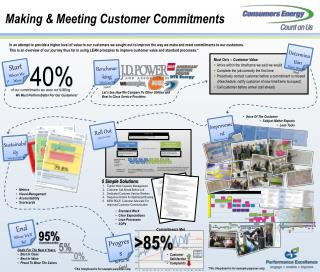 Making & Meeting Customer Commitments