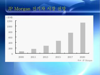 JP Morgan  전기차 시장 전망