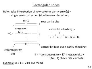Rectangular Codes