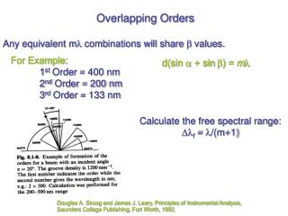 Overlapping Orders