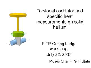 Torsional oscillator and specific heat measurements on solid helium