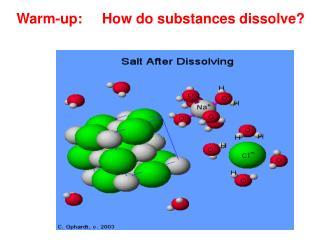 Warm-up: How do substances dissolve?