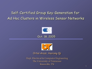 Lecture 11: Self And Identity