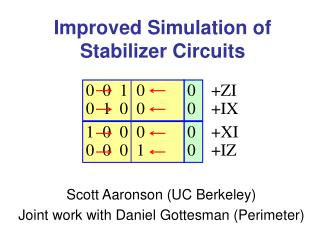 Improved Simulation of Stabilizer Circuits