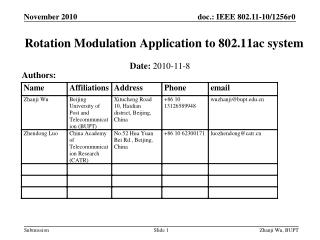 Rotation Modulation Application to 802.11ac system