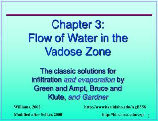 Chapter 3:   Flow of Water in the Vadose Zone