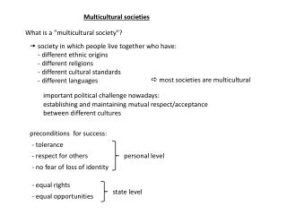 Multicultural societies