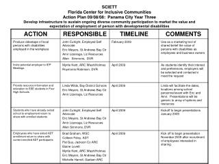 SCIETT Florida Center for Inclusive Communities Action Plan 09/08/08: Panama City Year Three