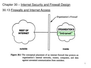 Chapter 30 –  Internet Security and Firewall Design 30.13  Firewalls and Internet Access