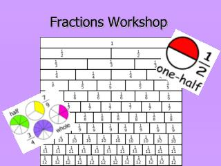 Fractions Workshop