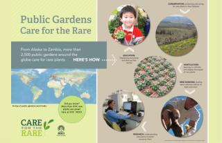 A map of public gardens world wide