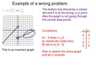 Example of a wrong problem.