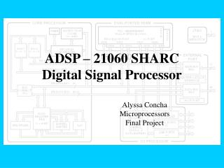 ADSP – 21060 SHARC Digital Signal Processor