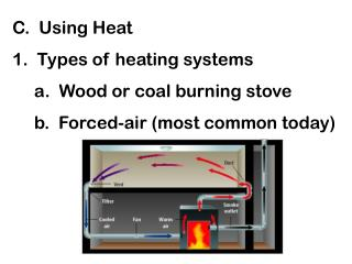 C.  Using Heat 1.  Types of heating systems      a.  Wood or coal burning stove      b.  Forced-air most common today