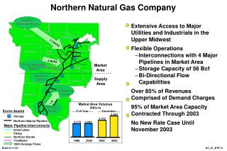 Northern Natural Gas Company