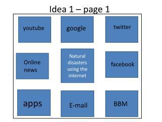 Idea 1 – page 1