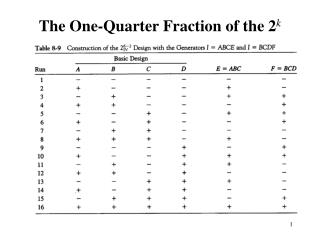 The One-Quarter Fraction of the 2 k