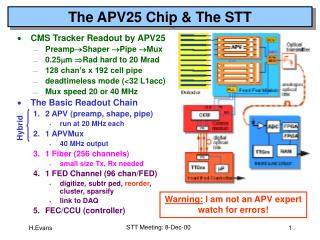 The APV25 Chip & The STT