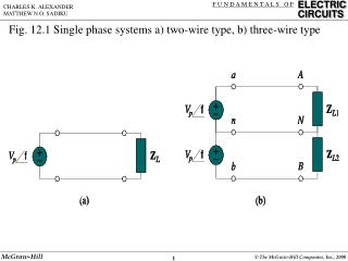 Fig. 12.1 Single phase systems a) two-wire type, b) three-wire type