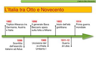 L'Italia tra Otto e Novecento