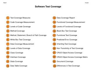Software Test Coverage