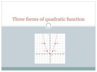 Three forms of quadratic function