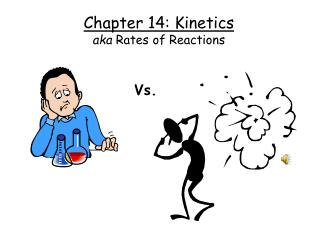 Chapter 14: Kinetics aka  Rates of Reactions