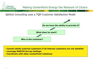 Making CenterPoint Energy the Network of Choice