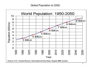 Global Population to 2050.