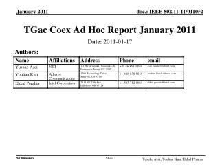 TGac Coex Ad Hoc Report January 2011