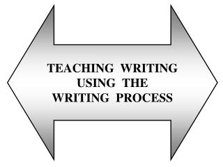 TEACHING  WRITING   USING  THE                        WRITING  PROCESS