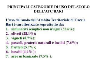 PRINCIPALI CATEGORIE DI USO DEL SUOLO DELL'ATC BARI