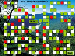 Unit 2 Biology Revision Game
