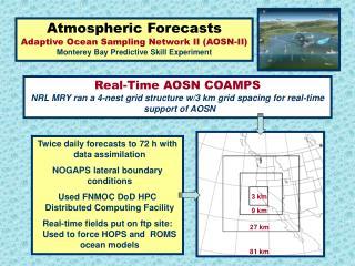 Atmospheric Forecasts Adaptive Ocean Sampling Network II (AOSN-II)