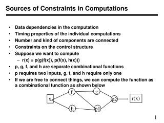 Sources of Constraints in Computations