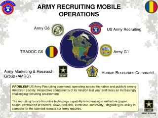 ARMY RECRUITING MOBILE OPERATIONS