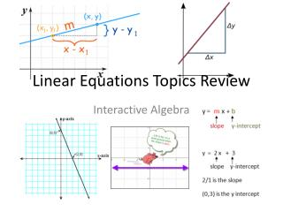 Linear Equations Topics Review
