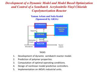 1.	 Development  of  dynamic semibatch reactor  model.  2.	 Prediction  of  polymer properties .