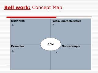 Bell work:  Concept Map