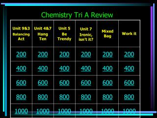 Chemistry Tri A Review