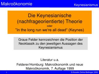 "Die Keynesianische (nachfrageorientierte) Theorie oder ""In the long run we're all dead"" (Keynes)"
