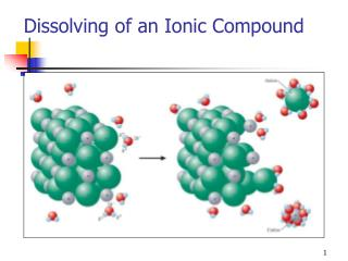Dissolving of an Ionic Compound