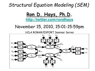 Structural Equation Modeling (SEM)