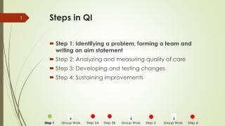Steps in QI